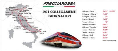 Trenitalia fermata Frecciarossa a Chiusi – Chianciano Terme